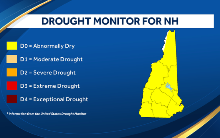 Graphic of a drought monitoring map of new hampshire